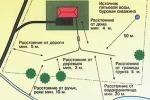 Санитарные нормы для выгребной ямы в Заокском
